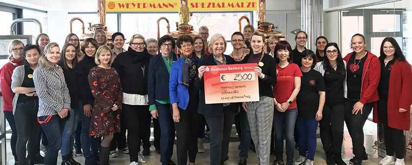 Weyermann Frauentag