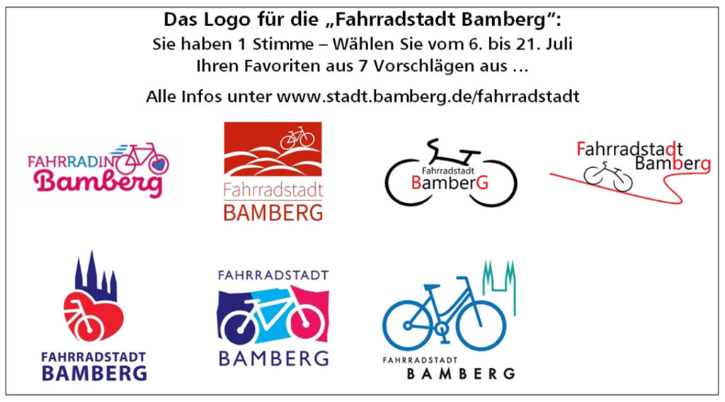 Logo für die Fahrradstadt - Auswahl
